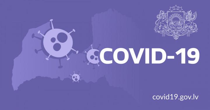 Aktuālā Covid-19 Informācija